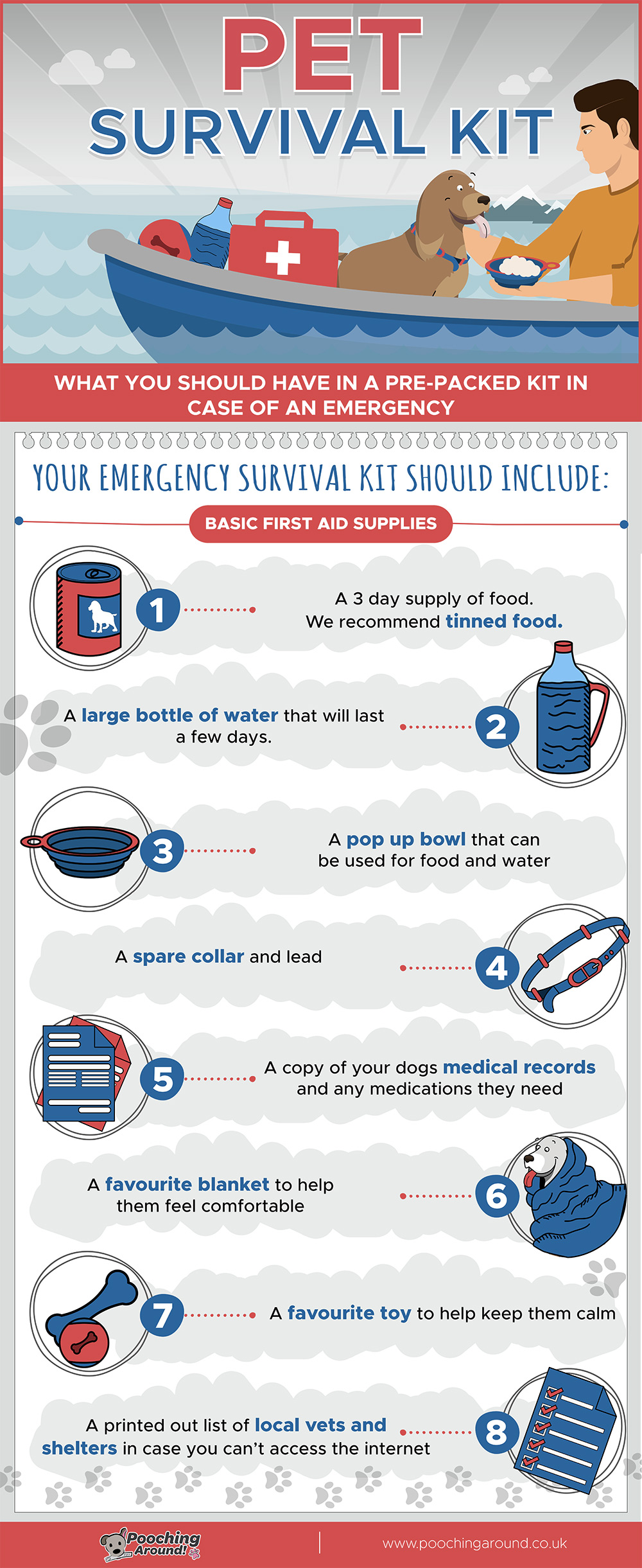 Emergency Surival Kit for Dogs